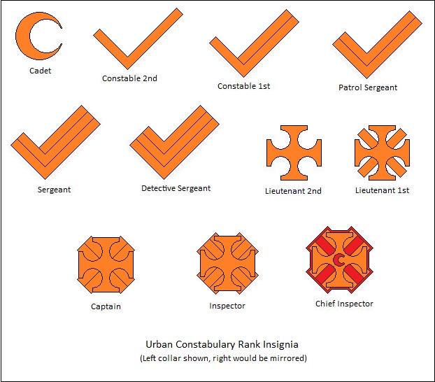 UC Insignia